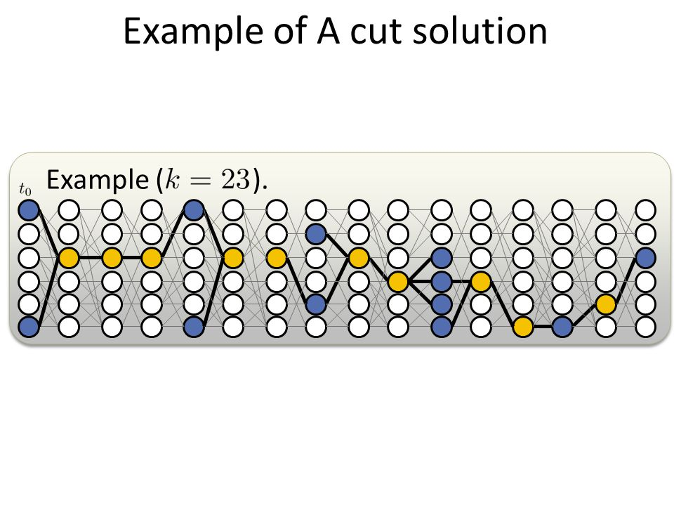 Example of A cut solution Example ( ).