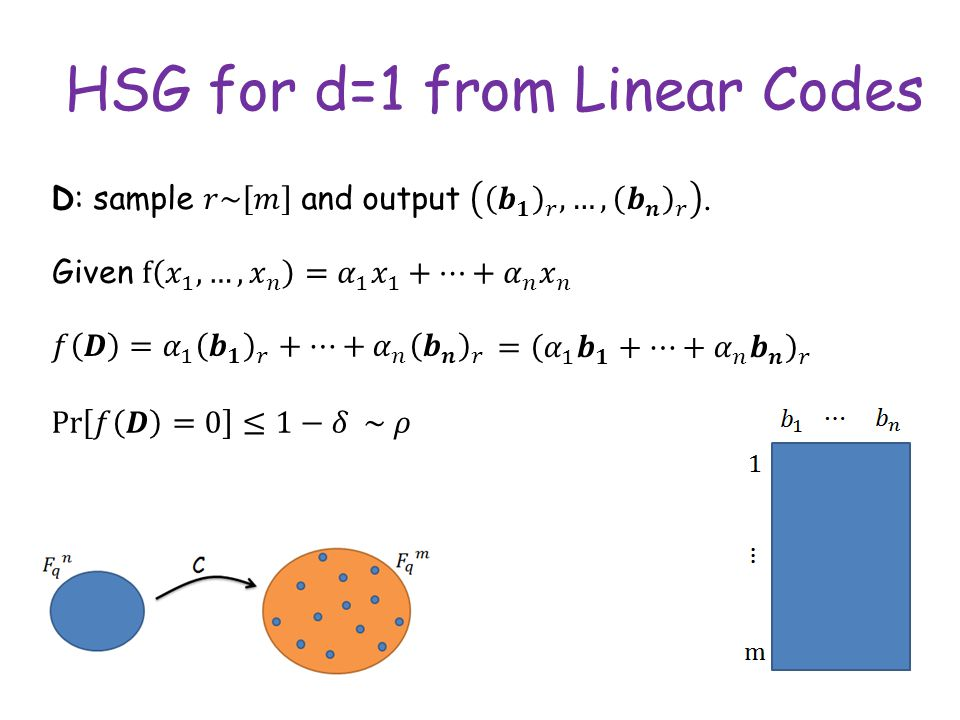 HSG for d=1 from Linear Codes
