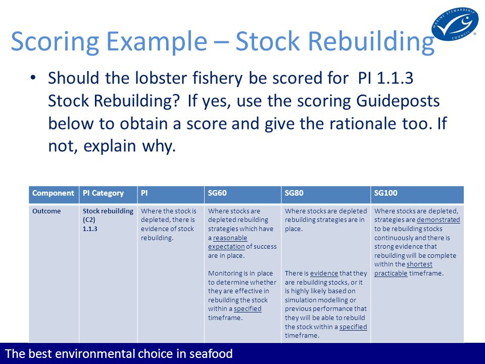 The best environmental choice in seafood Scoring Example – Stock Status Answer Performance Indicator Score 1.1.1 Stock Status (lobster fishery)(lobster fishery) 100 Rationale: The stock biomass has been evaluated as 70% of B 0, with a 95% confidence interval of ±15%, meaning that the stock biomass is estimated to have only a 2.5% chance of being below 55% of B 0.