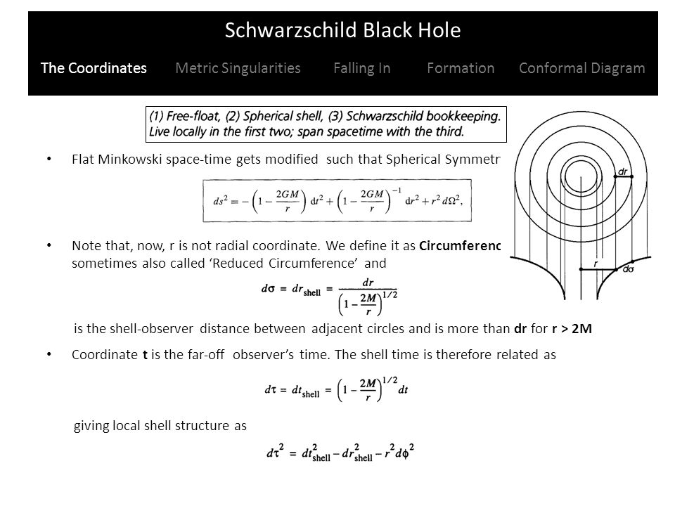 Flat Minkowski space-time gets modified such that Spherical Symmetry is preserved.