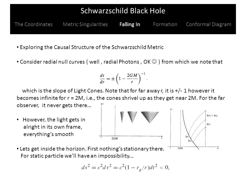 The Coordinates Metric Singularities Falling In Formation Penrose Diagram Schwarzschild Black Hole Schwarzschild Black Hole The Coordinates Metric Singularities Falling In Formation Conformal Diagram Exploring the Causal Structure of the Schwarzschild Metric Consider radial null curves ( well, radial Photons, OK ) from which we note that which is the slope of Light Cones.