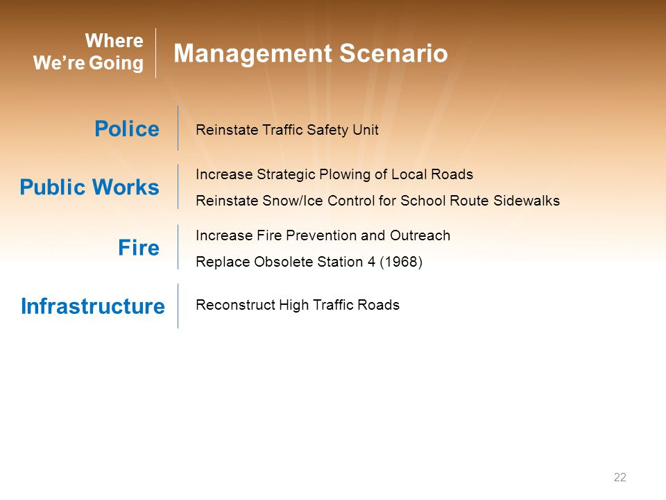 22 Management Scenario Police Reinstate Traffic Safety Unit Public Works Fire Increase Fire Prevention and Outreach Replace Obsolete Station 4 (1968)