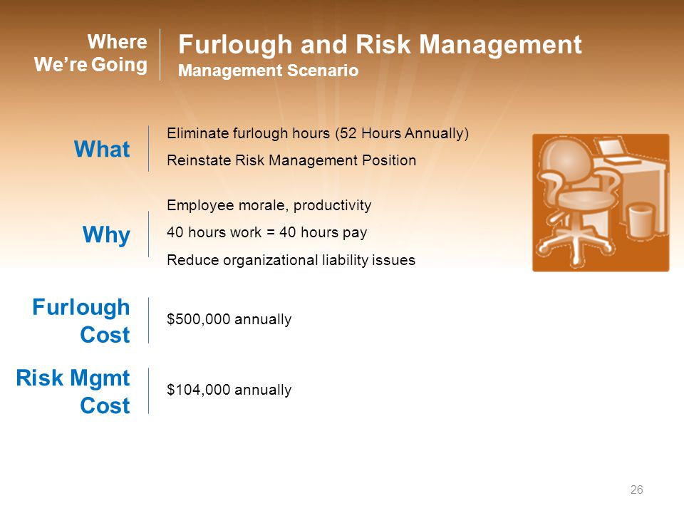 26 Furlough and Risk Management Management Scenario What Eliminate furlough hours (52 Hours Annually) Reinstate Risk Management Position Why Employee