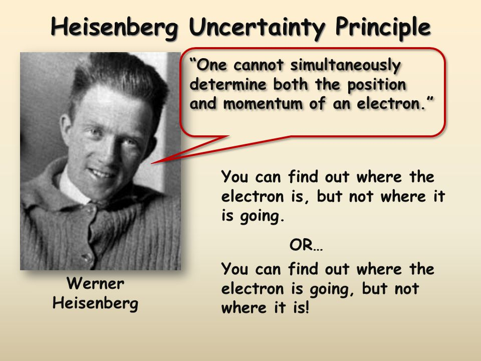 Heisenberg Uncertainty Principle You can find out where the electron is, but not where it is going. OR… You can find out where the electron is going,