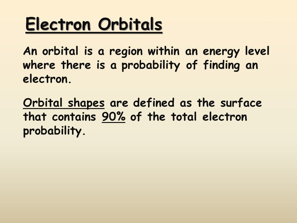 Orbital shapes are defined as the surface that contains 90% of the total electron probability. An orbital is a region within an energy level where the