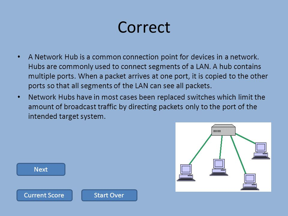 Correct A Network Hub is a common connection point for devices in a network.
