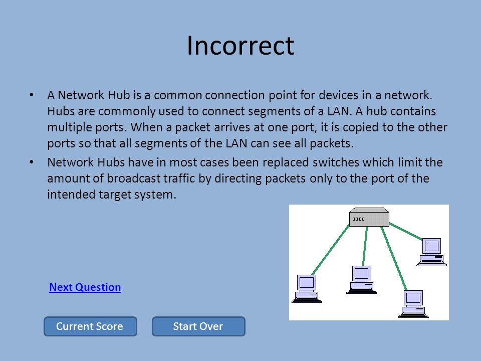 Incorrect A Network Hub is a common connection point for devices in a network.