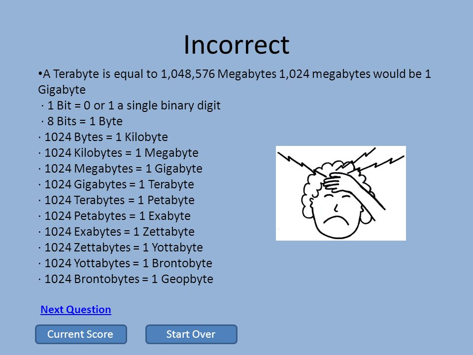 Incorrect A Terabyte is equal to 1,048,576 Megabytes 1,024 megabytes would be 1 Gigabyte · 1 Bit = 0 or 1 a single binary digit · 8 Bits = 1 Byte · 1024 Bytes = 1 Kilobyte · 1024 Kilobytes = 1 Megabyte · 1024 Megabytes = 1 Gigabyte · 1024 Gigabytes = 1 Terabyte · 1024 Terabytes = 1 Petabyte · 1024 Petabytes = 1 Exabyte · 1024 Exabytes = 1 Zettabyte · 1024 Zettabytes = 1 Yottabyte · 1024 Yottabytes = 1 Brontobyte · 1024 Brontobytes = 1 Geopbyte Next Question Start OverCurrent Score