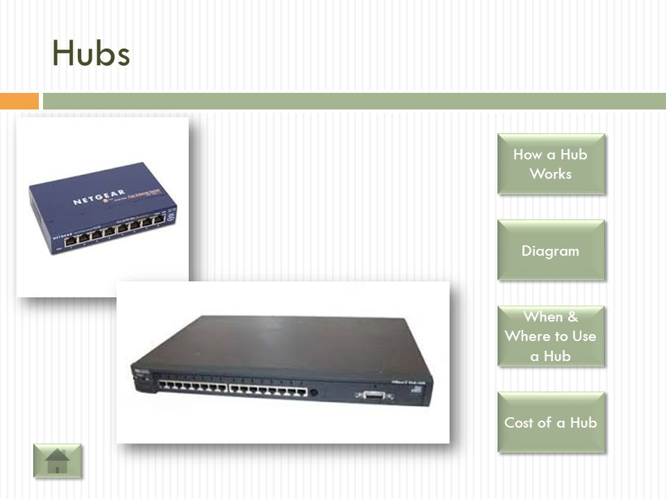 Networking Components Hubs Bridges Switches Routers Gateways Firewalls Wireless Access Points Wireless Access Points