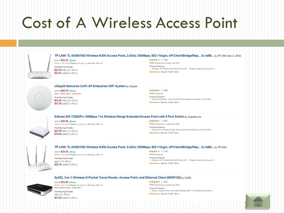 When & Where a Wireless Access Point is Used Prior to wireless networks, setting up a computer network in a business, home or school often required ru
