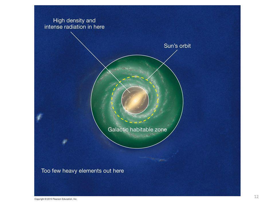 ASTR 101-3, FALL 201012