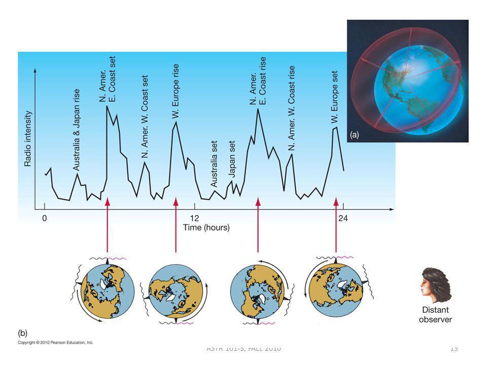 ASTR 101-3, FALL 201013