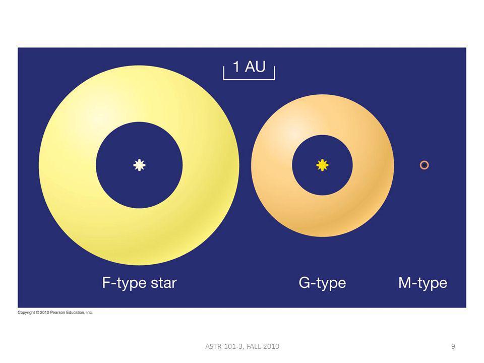 ASTR 101-3, FALL 20109