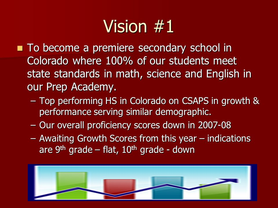 Vision #1 To become a premiere secondary school in Colorado where 100% of our students meet state standards in math, science and English in our Prep Academy.