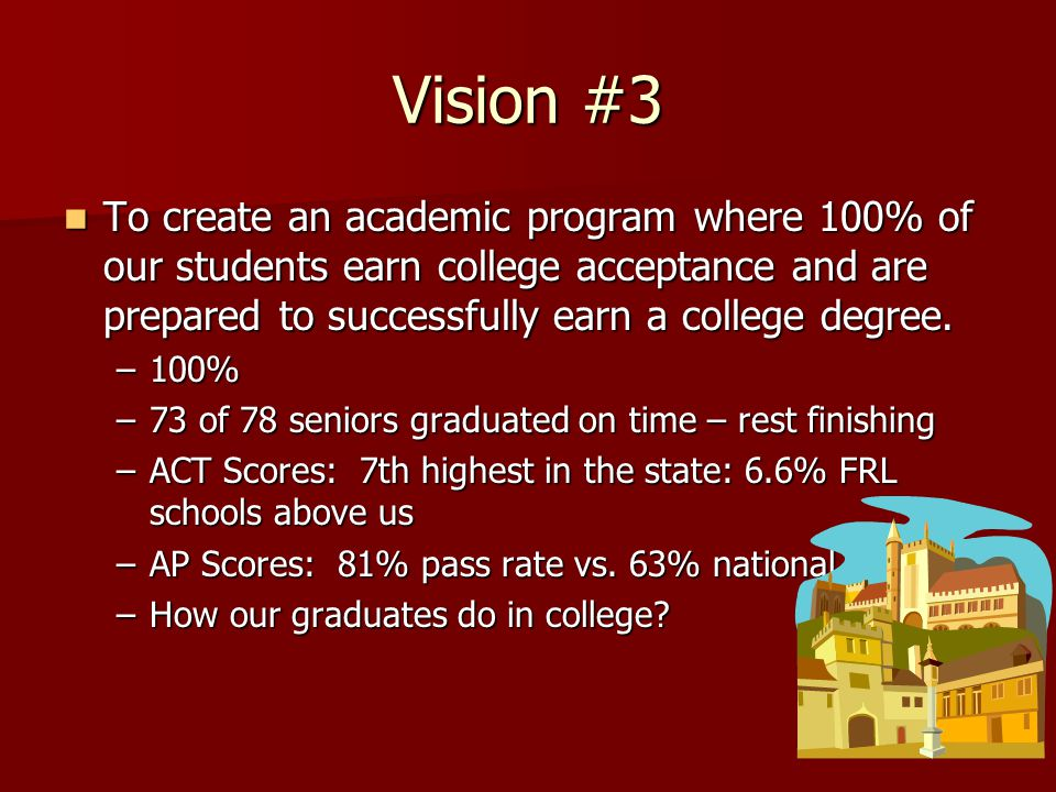 Vision #3 To create an academic program where 100% of our students earn college acceptance and are prepared to successfully earn a college degree.
