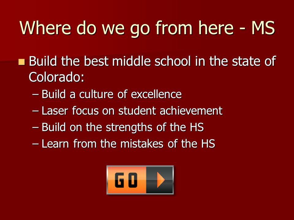 Where do we go from here - MS Build the best middle school in the state of Colorado: Build the best middle school in the state of Colorado: –Build a culture of excellence –Laser focus on student achievement –Build on the strengths of the HS –Learn from the mistakes of the HS