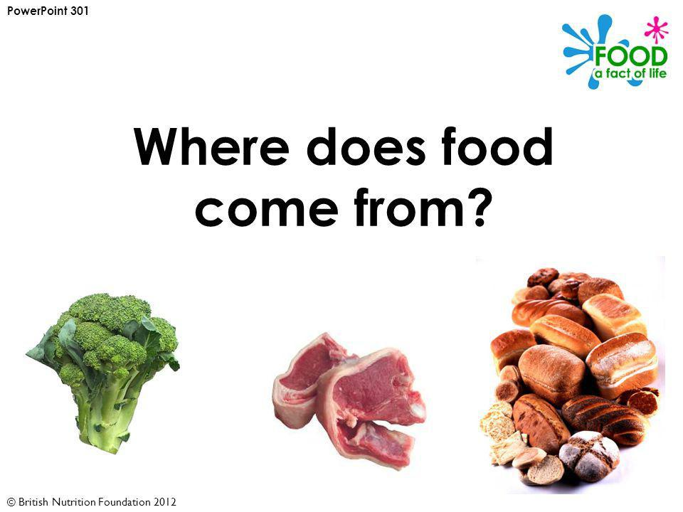 © British Nutrition Foundation 2012 Where does food come from PowerPoint 301