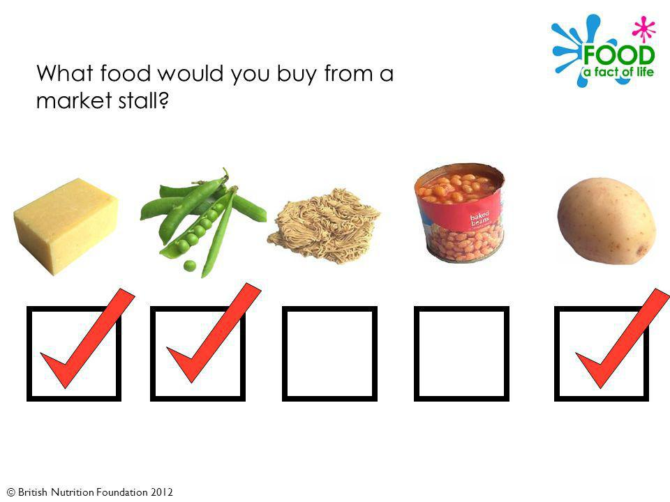 © British Nutrition Foundation 2012 What food would you buy from a market stall