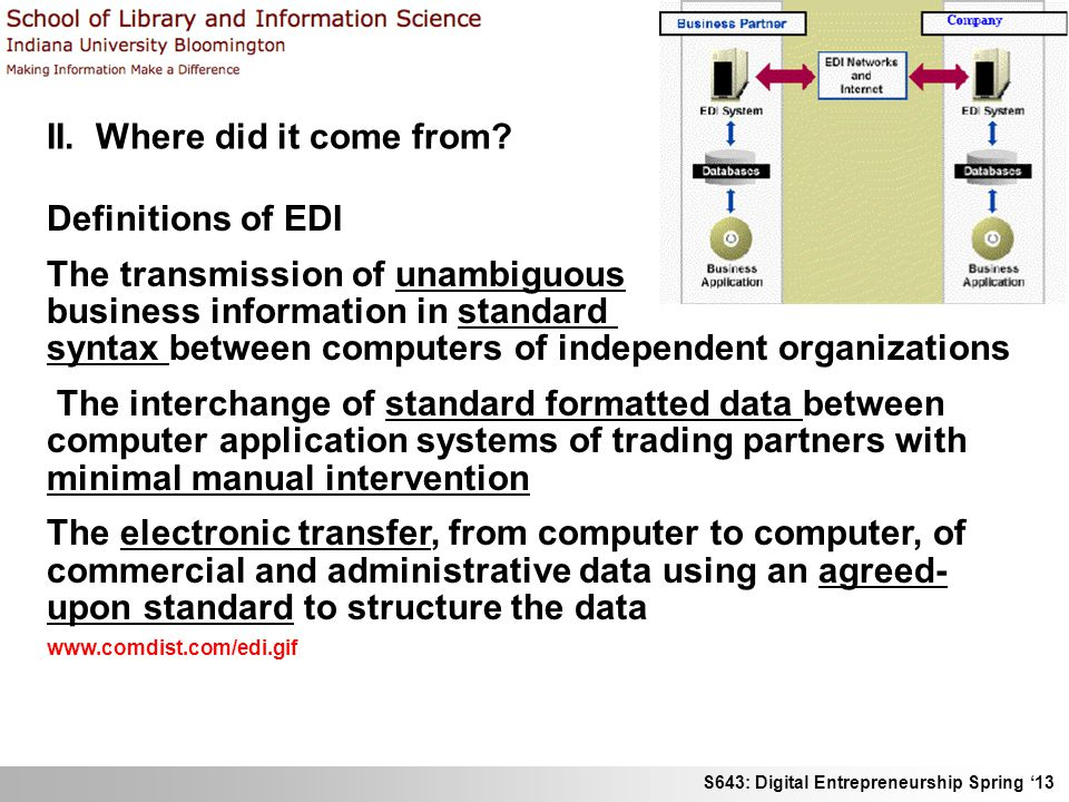 S643: Digital Entrepreneurship Spring 13 II. Where did it come from? Definitions of EDI The transmission of unambiguous business information in standa
