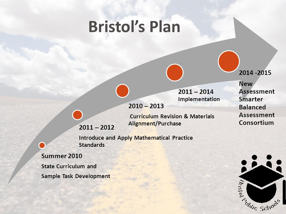 Bristols Plan Summer 2010 State Curriculum and Sample Task Development 2011 – 2012 Introduce and Apply Mathematical Practice Standards 2010 – 2013 Cur