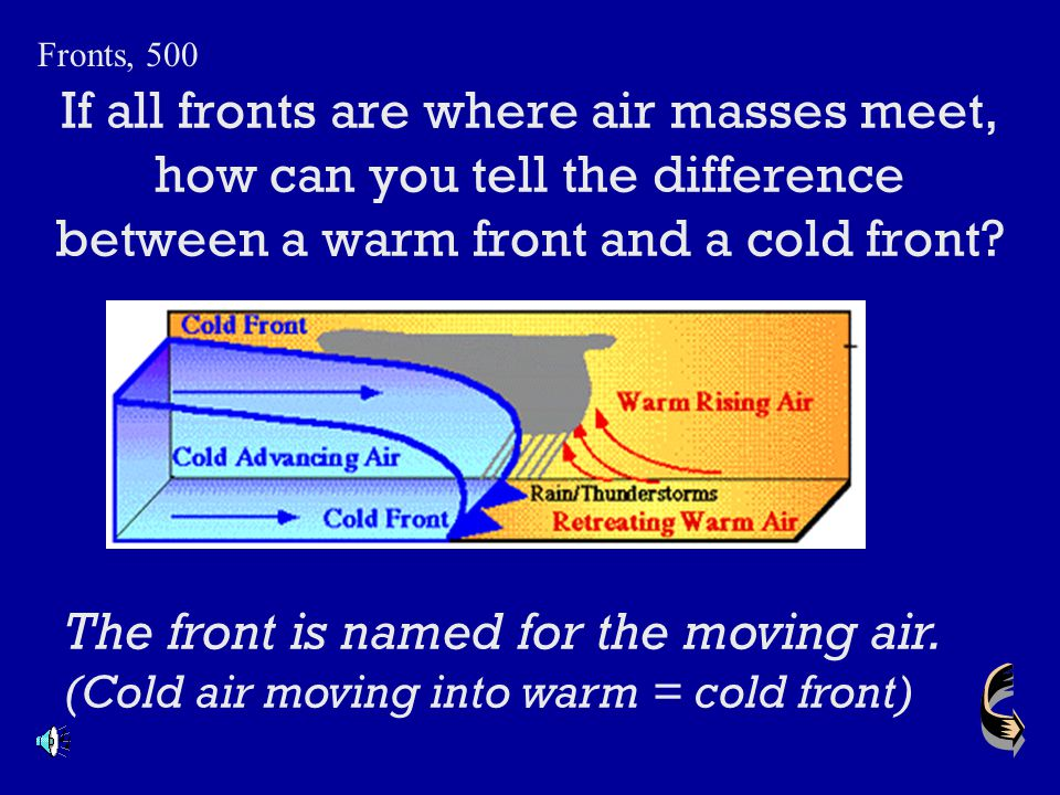 Near what part of the front does weather usually occur? Fronts, 400 The front of the front What happened to the cow that was lifted into the air by a