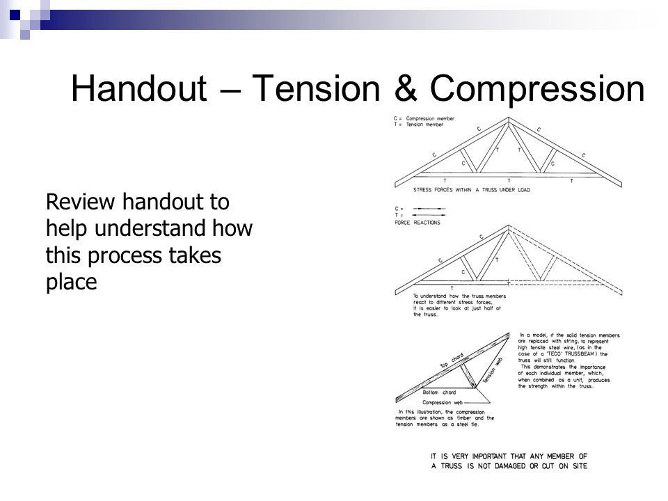 Handout – Tension & Compression Review handout to help understand how this process takes place