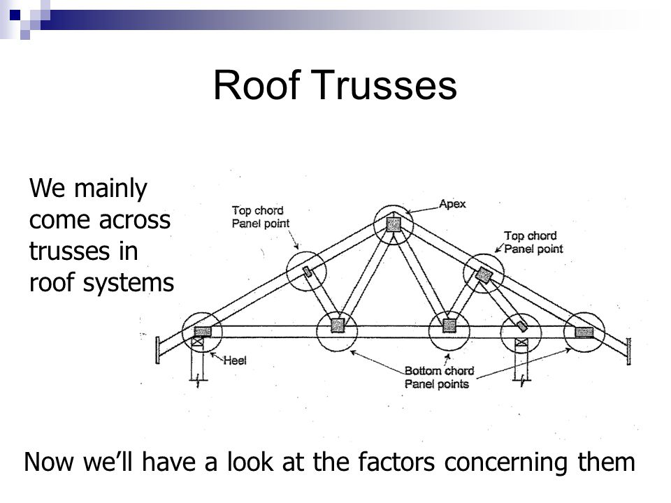 Roof Trusses We mainly come across trusses in roof systems Now well have a look at the factors concerning them