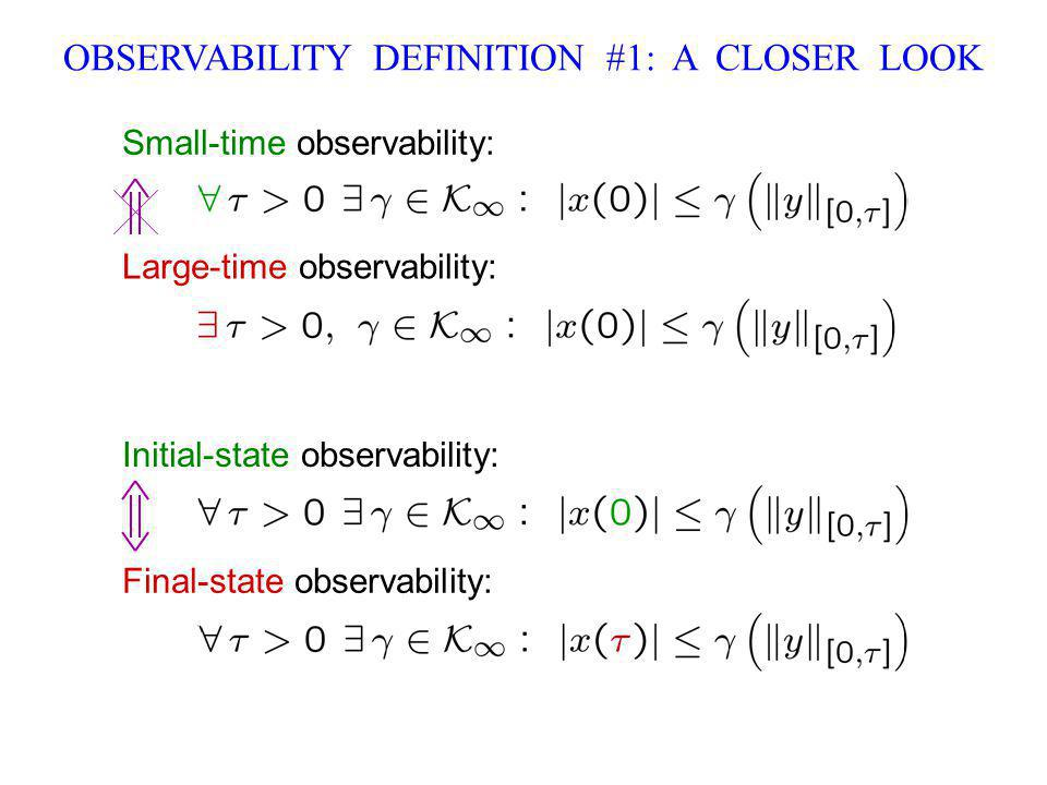 OBSERVABILITY DEFINITION #1: A CLOSER LOOK Initial-state observability: Large-time observability: Small-time observability: Final-state observability: