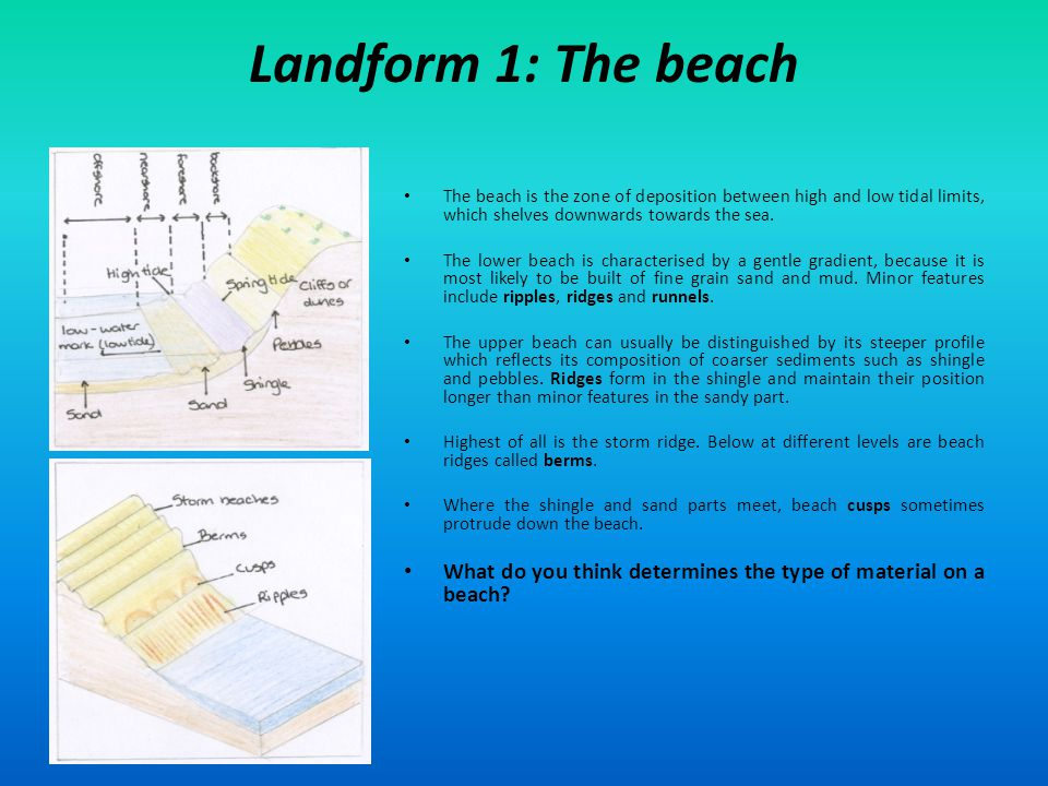 Landform 1: The beach The beach is the zone of deposition between high and low tidal limits, which shelves downwards towards the sea. The lower beach