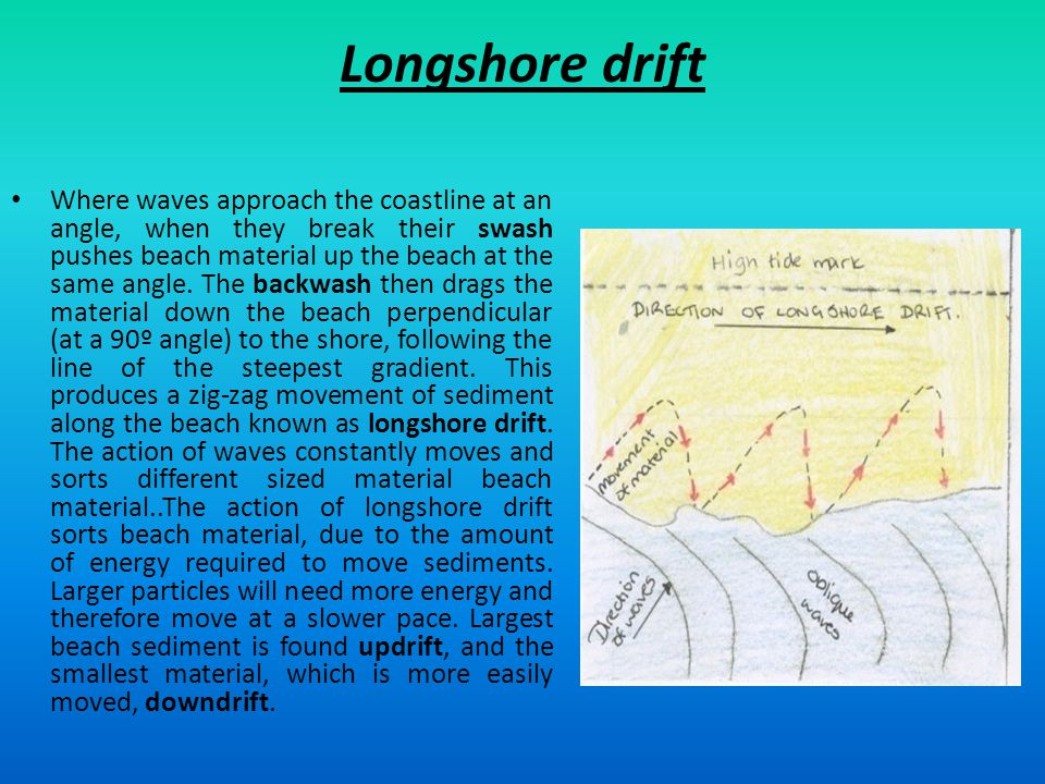 Lesson 7: Key question 2: What are the processes of coastal erosion and what are the resultant landforms.