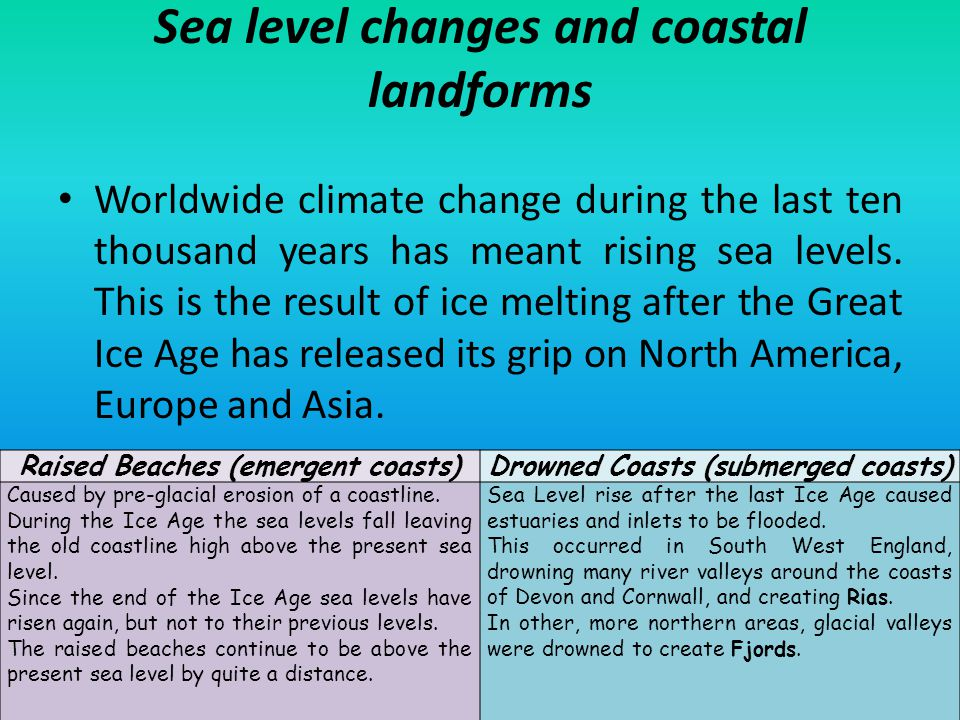 Sea level changes and coastal landforms Worldwide climate change during the last ten thousand years has meant rising sea levels. This is the result of