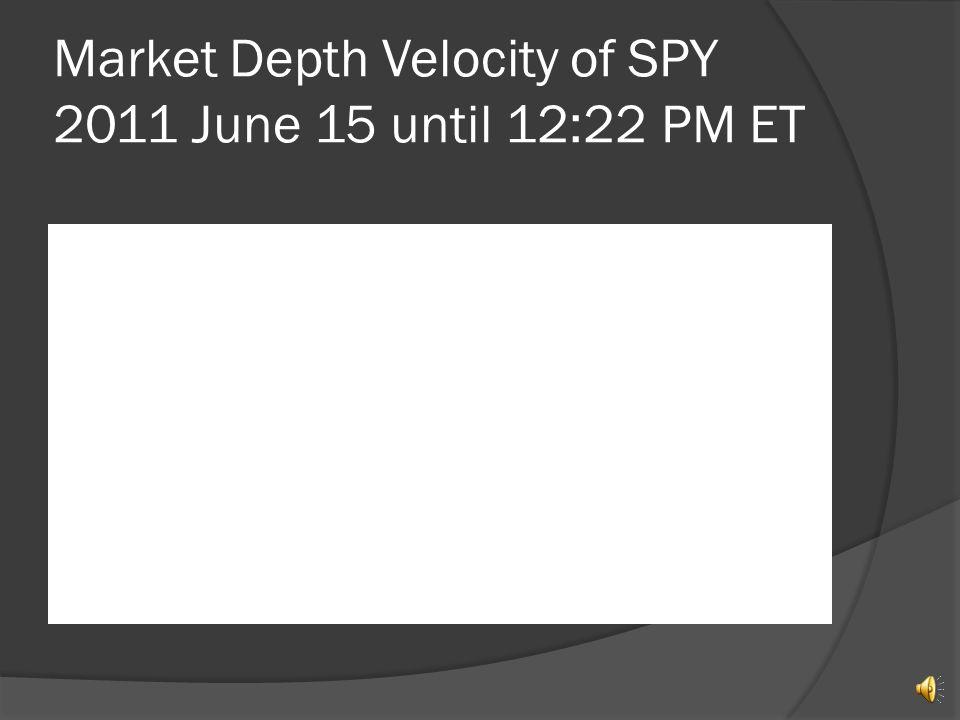 with Market Depth Velocity