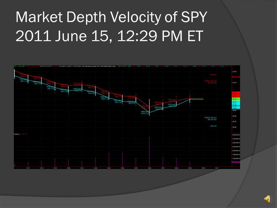 Market Depth Velocity of SPY 2011 June 15 until 12:22 PM ET