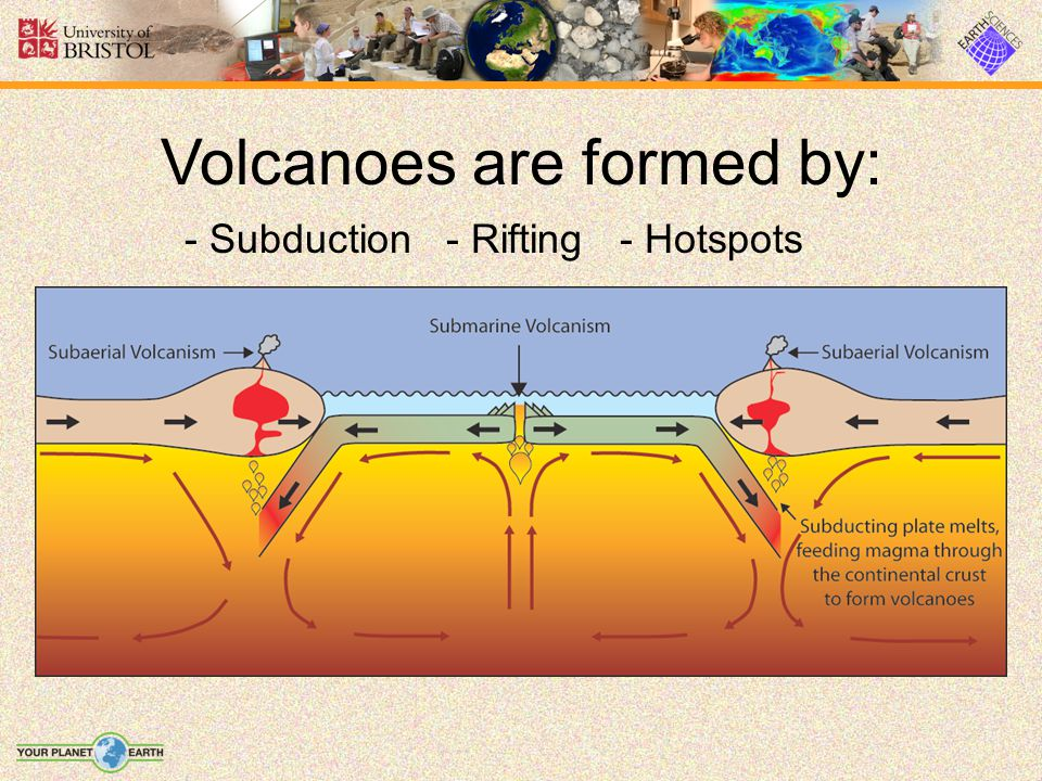 - Subduction - Rifting - Hotspots Volcanoes are formed by: