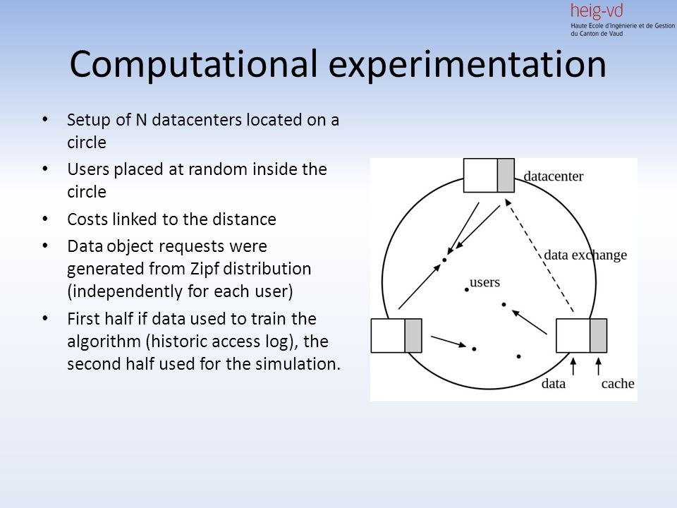 Computational experimentation Setup of N datacenters located on a circle Users placed at random inside the circle Costs linked to the distance Data object requests were generated from Zipf distribution (independently for each user) First half if data used to train the algorithm (historic access log), the second half used for the simulation.