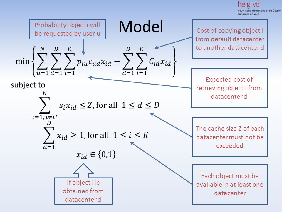 Model if object i is obtained from datacenter d Each object must be available in at least one datacenter The cache size Z of each datacenter must not