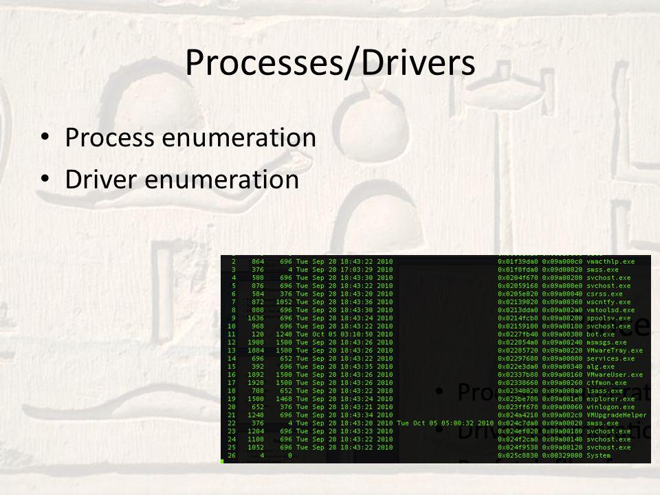 Processes/Drivers Process enumeration Driver enumeration