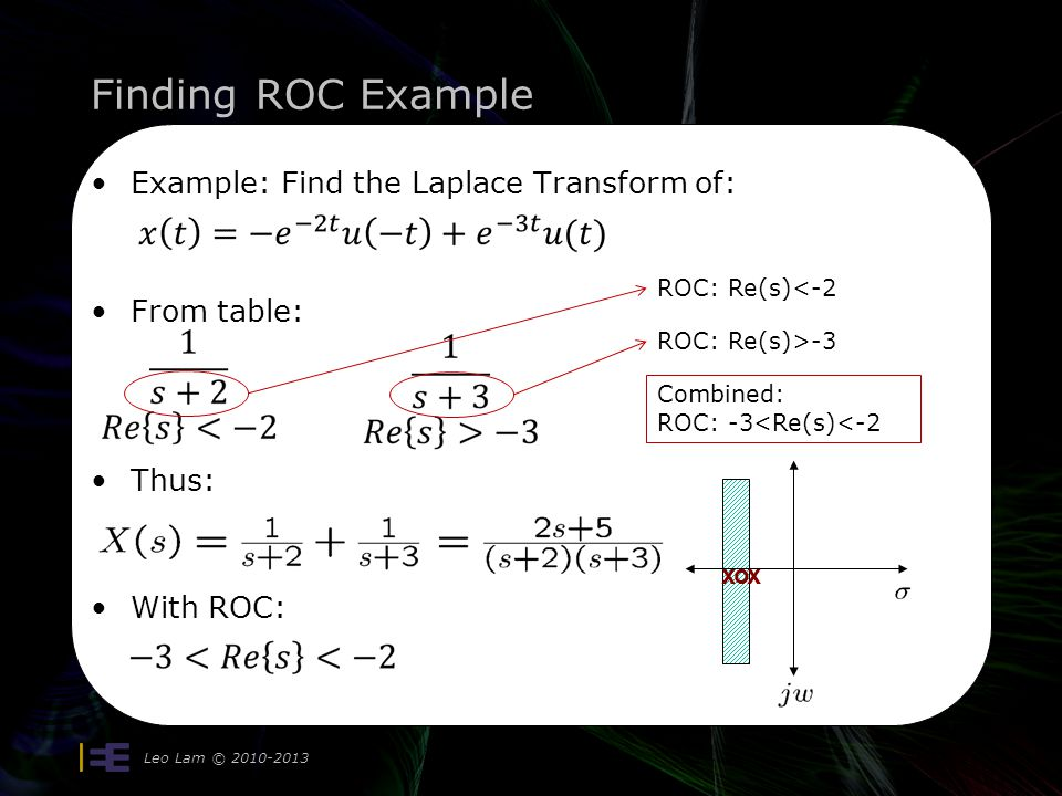 Finding ROC Example Example: Find the Laplace Transform of: From table: Thus: With ROC: Leo Lam © 2010-2013 ROC: Re(s)<-2 ROC: Re(s)>-3 Combined: ROC: