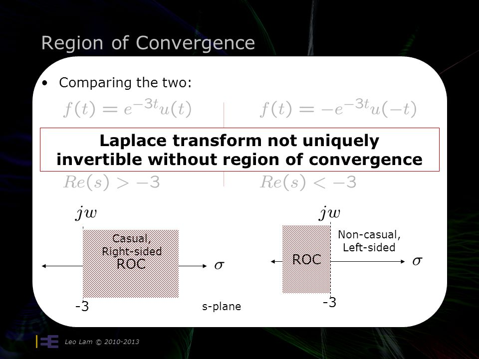 Region of Convergence Comparing the two: Leo Lam © 2010-2013 ROC -3 ROC -3 s-plane Laplace transform not uniquely invertible without region of converg