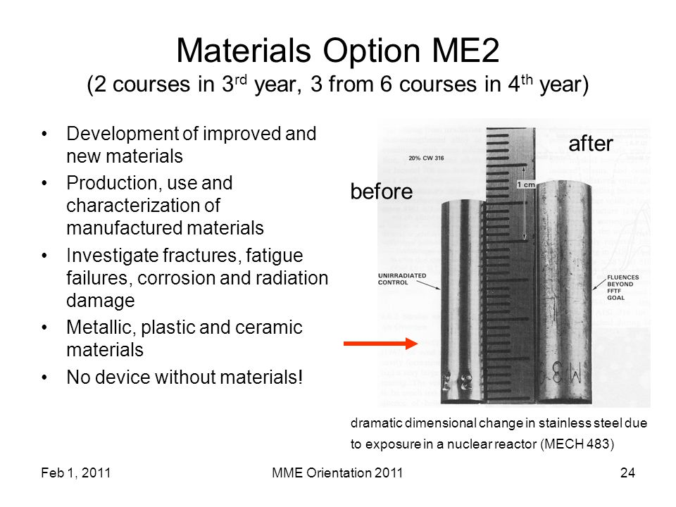 Feb 1, 2011MME Orientation 201124 Materials Option ME2 (2 courses in 3 rd year, 3 from 6 courses in 4 th year) Development of improved and new materials Production, use and characterization of manufactured materials Investigate fractures, fatigue failures, corrosion and radiation damage Metallic, plastic and ceramic materials No device without materials.