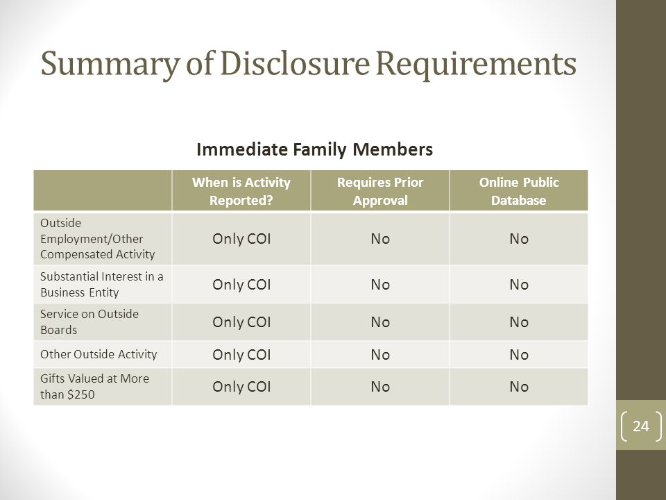 Summary of Disclosure Requirements Immediate Family Members When is Activity Reported? Requires Prior Approval Online Public Database Outside Employme