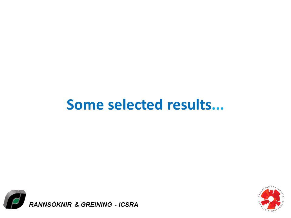 RANNSÓKNIR & GREINING - ICSRA Some selected results...