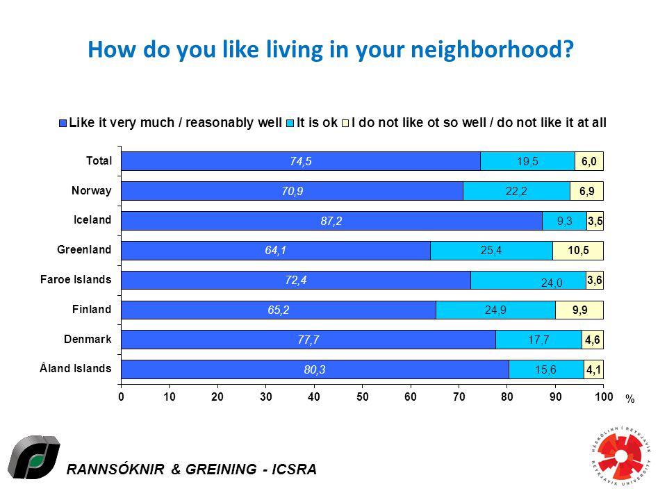 RANNSÓKNIR & GREINING - ICSRA How do you like living in your neighborhood?