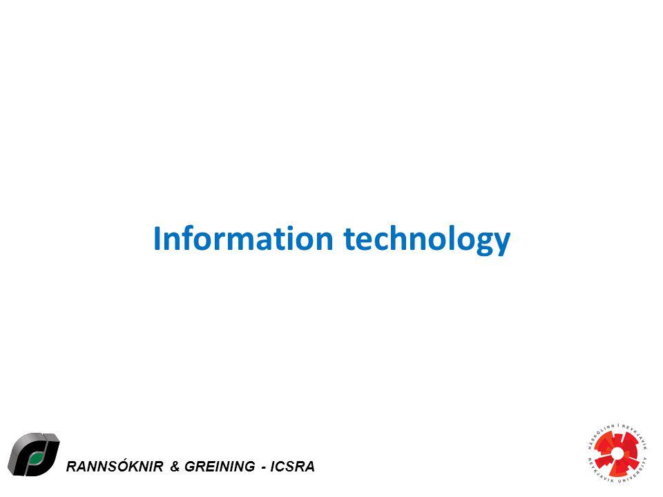 RANNSÓKNIR & GREINING - ICSRA Information technology