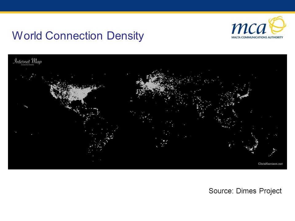 World Connection Density Source: Dimes Project