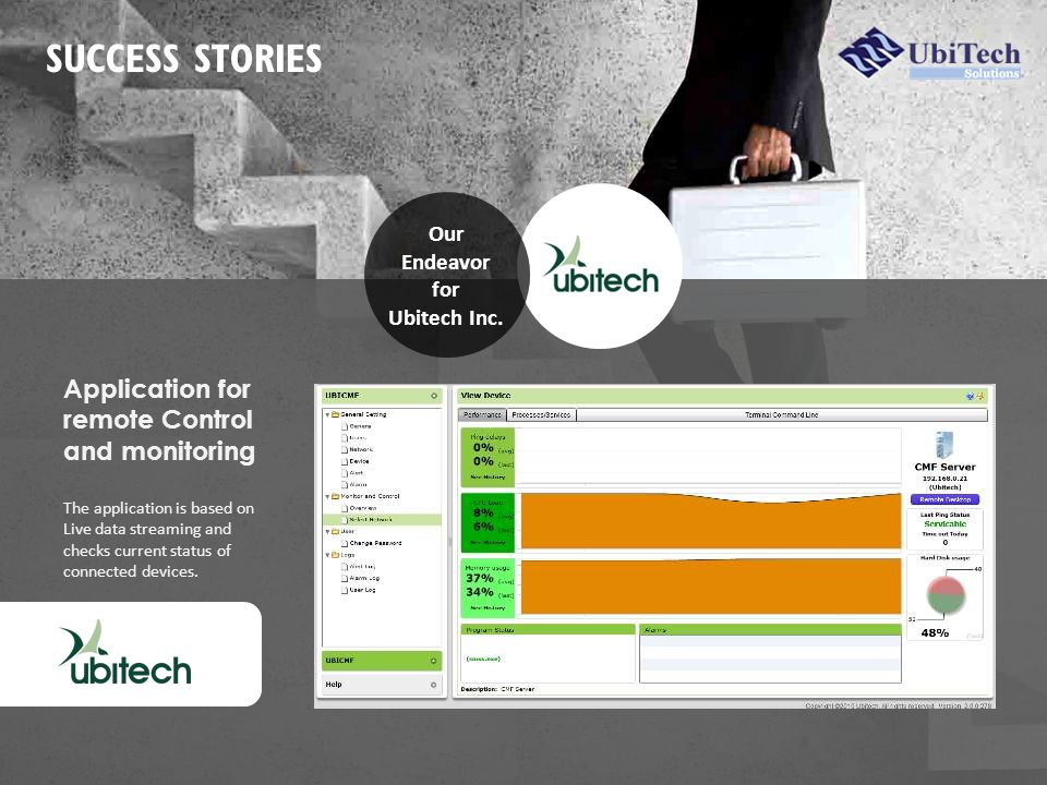 SUCCESS STORIES Application for remote Control and monitoring The application is based on Live data streaming and checks current status of connected devices.
