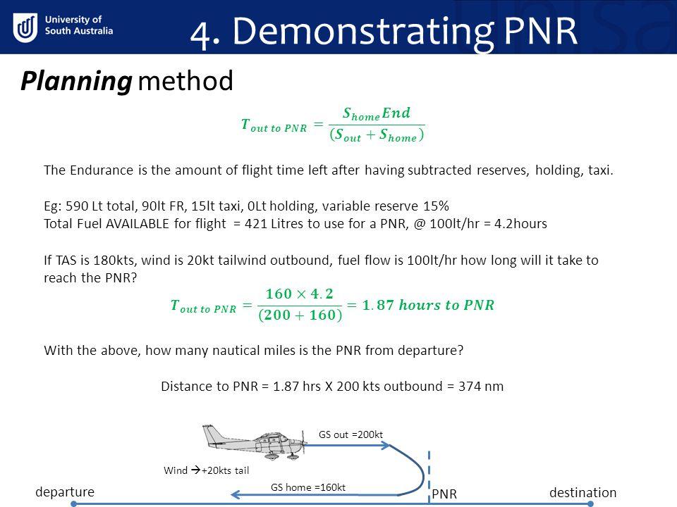 4. Demonstrating PNR Planning method destination departure PNR GS out =200kt GS home =160kt Wind +20kts tail