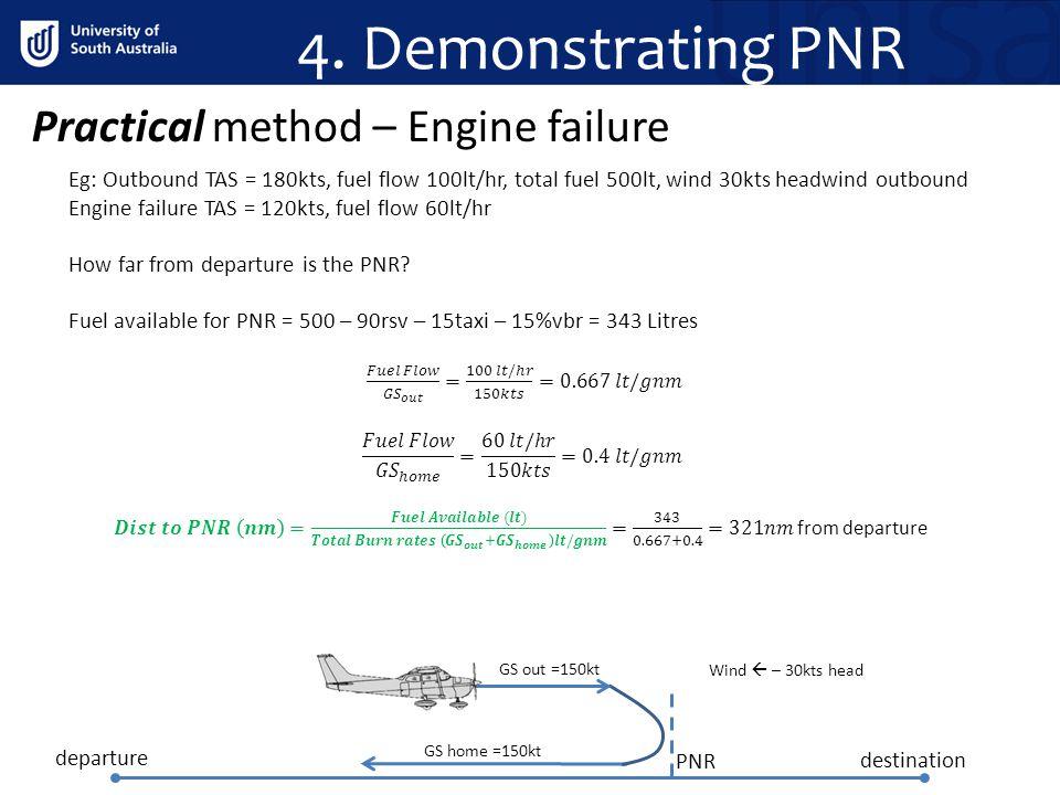 4. Demonstrating PNR Practical method – Engine failure destination departure PNR GS out =150kt GS home =150kt Wind – 30kts head