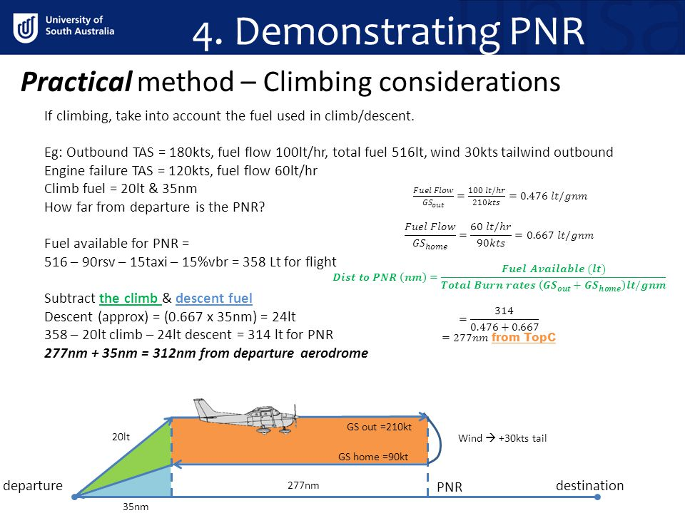 4. Demonstrating PNR Practical method – Climbing considerations If climbing, take into account the fuel used in climb/descent. Eg: Outbound TAS = 180k