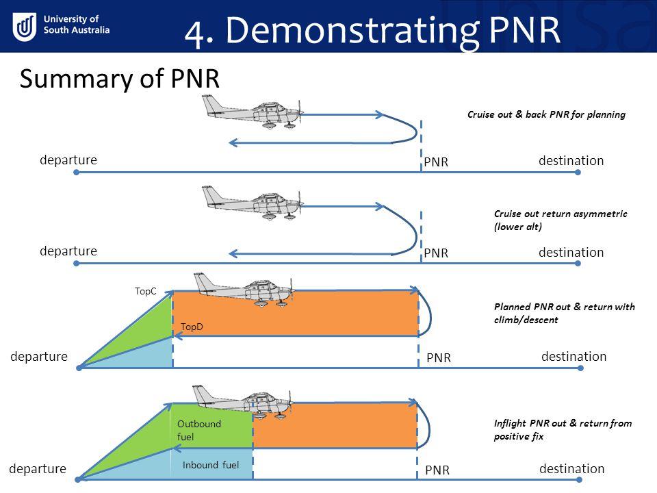 4. Demonstrating PNR Summary of PNR destination departure PNR Cruise out & back PNR for planning destination departure PNR Cruise out return asymmetri
